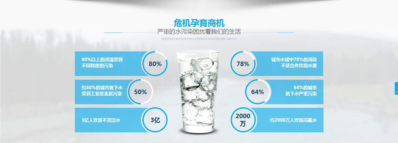 净水器的市场前景是怎样的?菲浦斯为各位分析